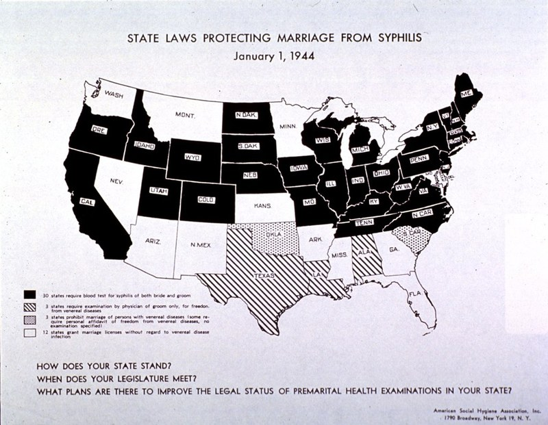 """State Laws Protecting Marriage from Syphilis"""