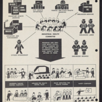 1944 Industry Program Infographic.jpg
