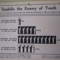 1937* Syphilis Enemy of Youth.jpg