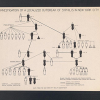 1938 NYC Cases Chart 2.jpg
