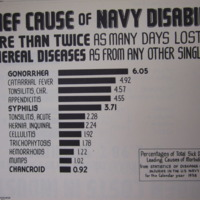 1944 Chief Cause of Navy Disability.jpg